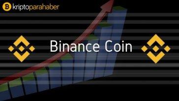 Binance Coin fiyat tahmini 2019-20-25: BNB yıllara göre ne kadar değer kazanacak?
