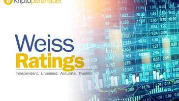 Weiss Ratings, mükemmel altcoin'in puanını düşürdü