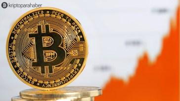 Bitcoin hacim tuzağı: Tüm verilerin yüzde 88'i sahte olabilir