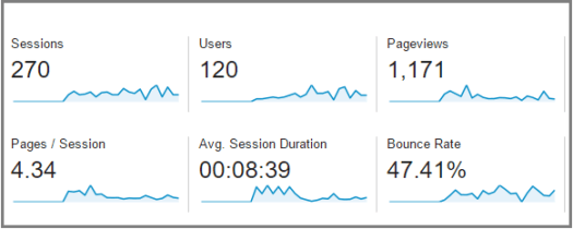 Блогу 1 месяц
