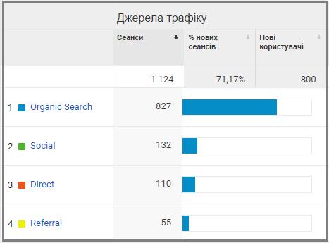 otkuda-prihodili-lyudi-v-noyabre-2016