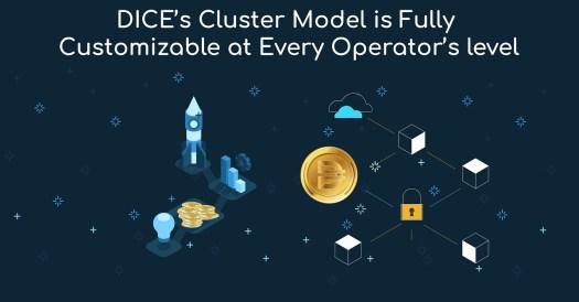 Настраиваемая кластерная модель DICE
