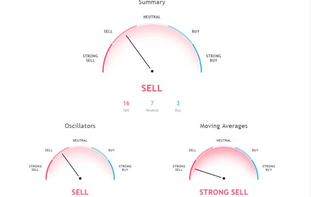 tradingview 13-08-2018