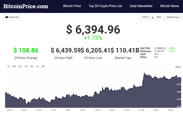 Сервис Bitcoin-Price