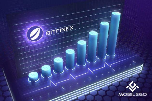 MGO виграє листинг на Bitfinex!