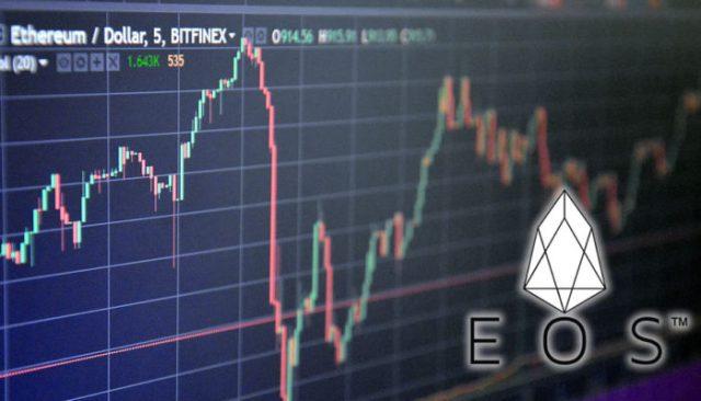 Прогноз EOS на апрель 2019
