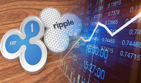 Прогноз курса Ripple, XRP на август 2019 года