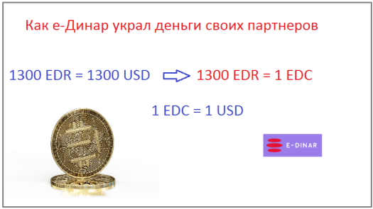 kak-e-dinar-ukral-dengi-svoih-partnerov