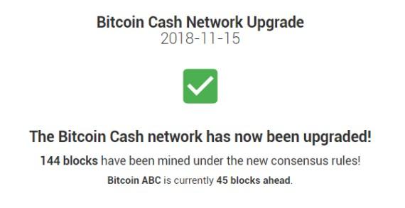 Мережа Bitcoin Cash розділилася на два блокчейна