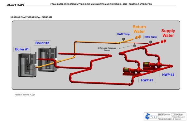 Warrick Controls Ha Co Wiring Diagram on