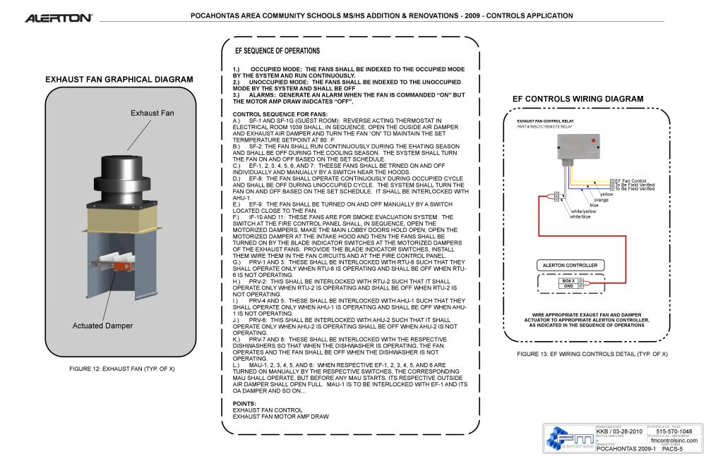medium resolution of facilities controls wiring diagrams hvac graphics work 0015