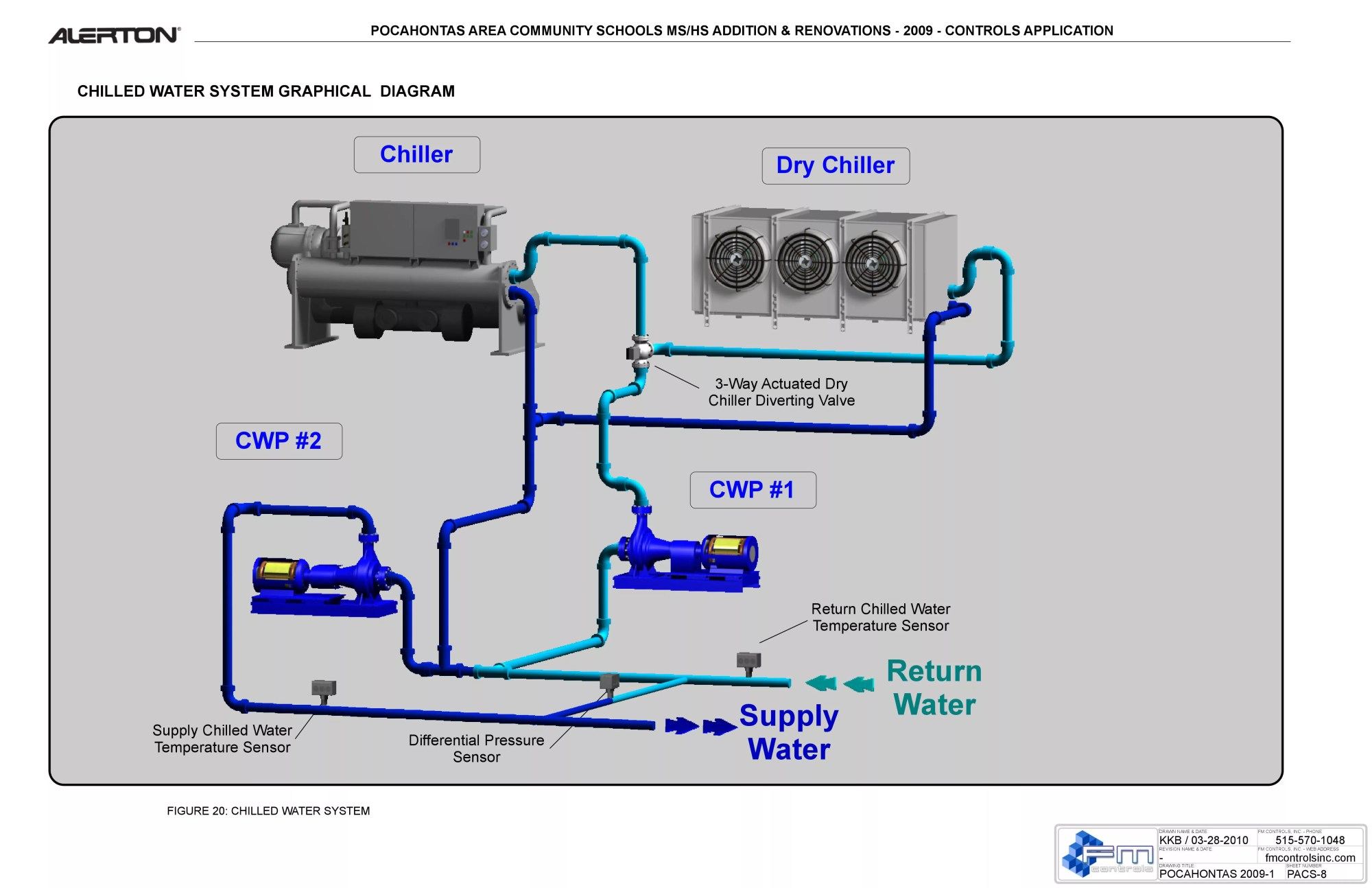 hight resolution of facilities controls wiring diagrams hvac graphics work 0022