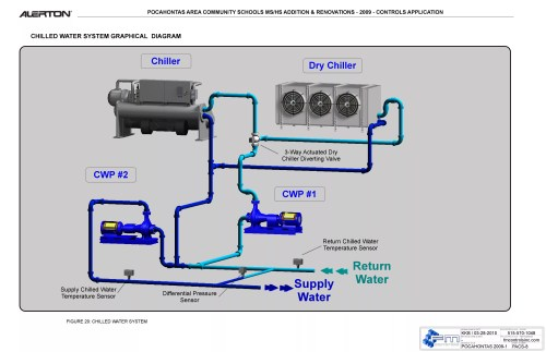 small resolution of facilities controls wiring diagrams hvac graphics work 0022