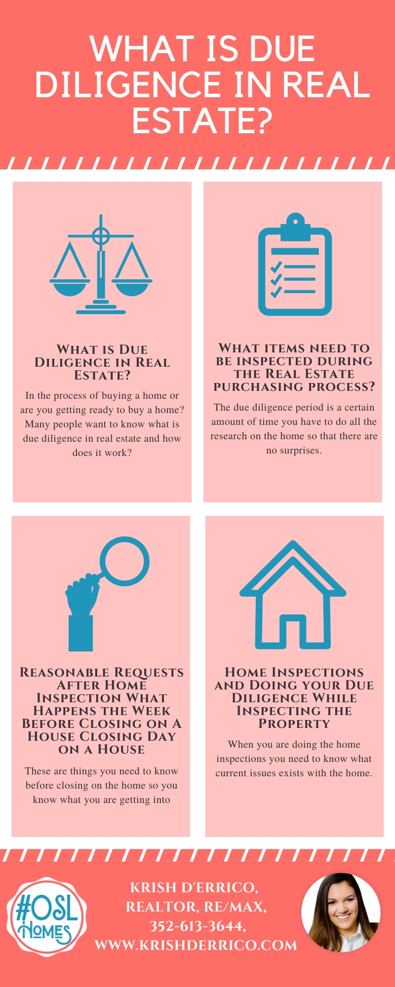 What is Due Diligence in Real Estate, What is Due Diligence in Real Estate