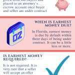what is earnest money deposit