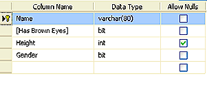 Database table