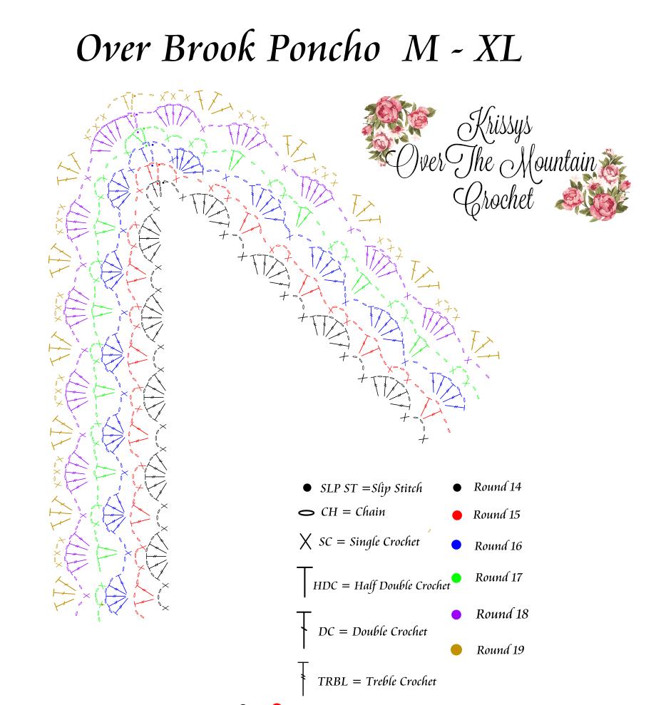 med-xl chart