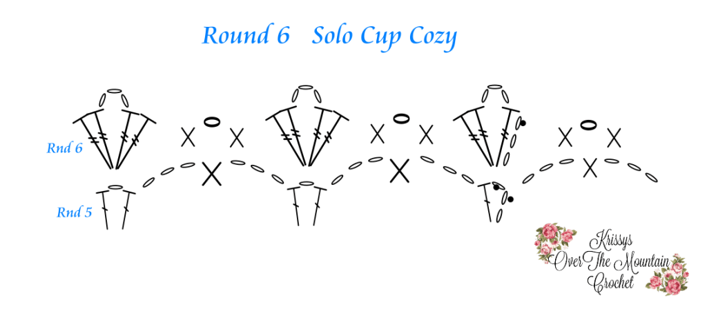 Round 6 Solo Cup Cozy Crochet Pattern