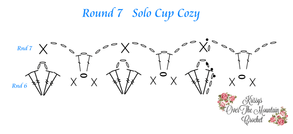 Round 7 Solo Cup Cozy Crochet Pattern