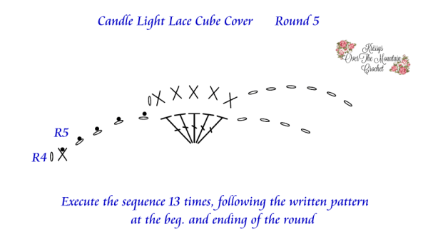 Round 5 chart Candle Light Lace Storage Bin Cover