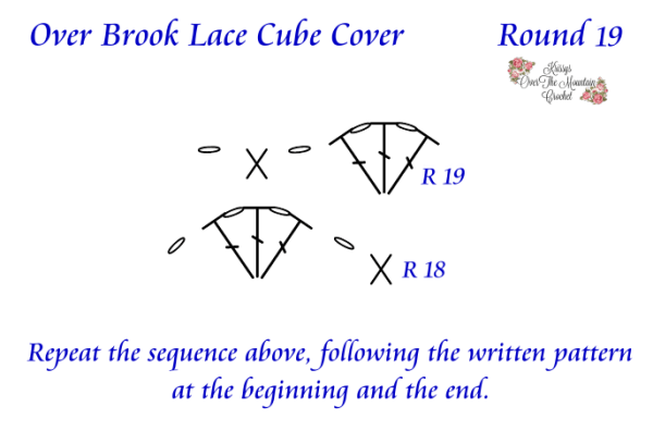 Crochet Chart for Round 19 of the first lace edge for the Over Brook Lace Storage Bin Cover.
