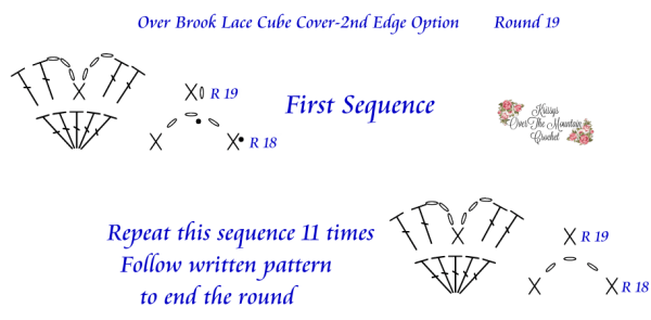 Crochet Chart for Round 19 of the second edge for the Over Brook Lace Cube Cover.