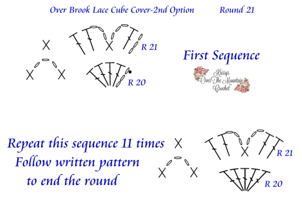 Crochet Chart for Round 21 of the 2nd edge of the Over Brook Lace Cube Cover