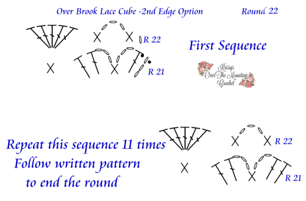 Crochet Chart for Round 22 of the second edge for the Over Brook Lace Cube Cover.