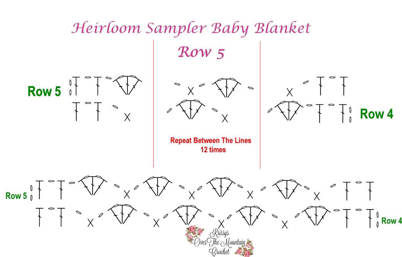 Crpchet Chart of Round 5 of the Heirloom Shells Sampler Baby Blanket