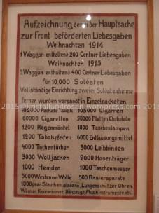 Verzeichnis der zur Front transportierten Liebesgaben 1914-15