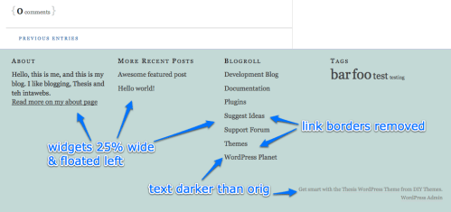 Thesis footer with background and widgets