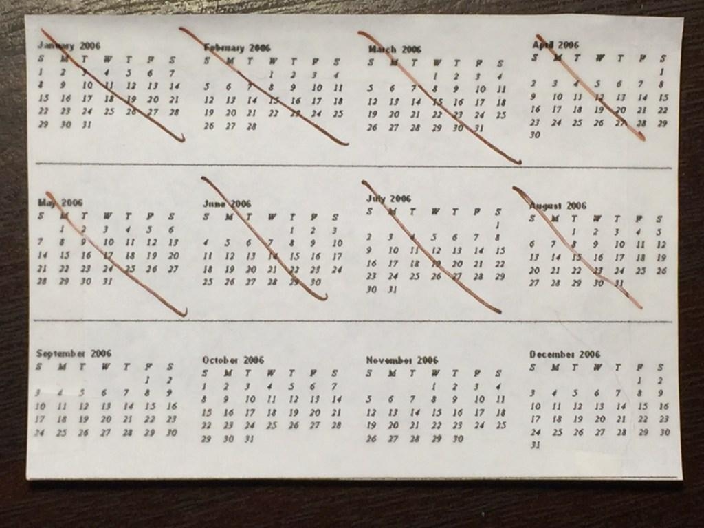 3x5 card system calendar used 2006