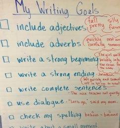 Category: Writing - Ms. McKenzie's Teaching Portfolio [ 1066 x 800 Pixel ]
