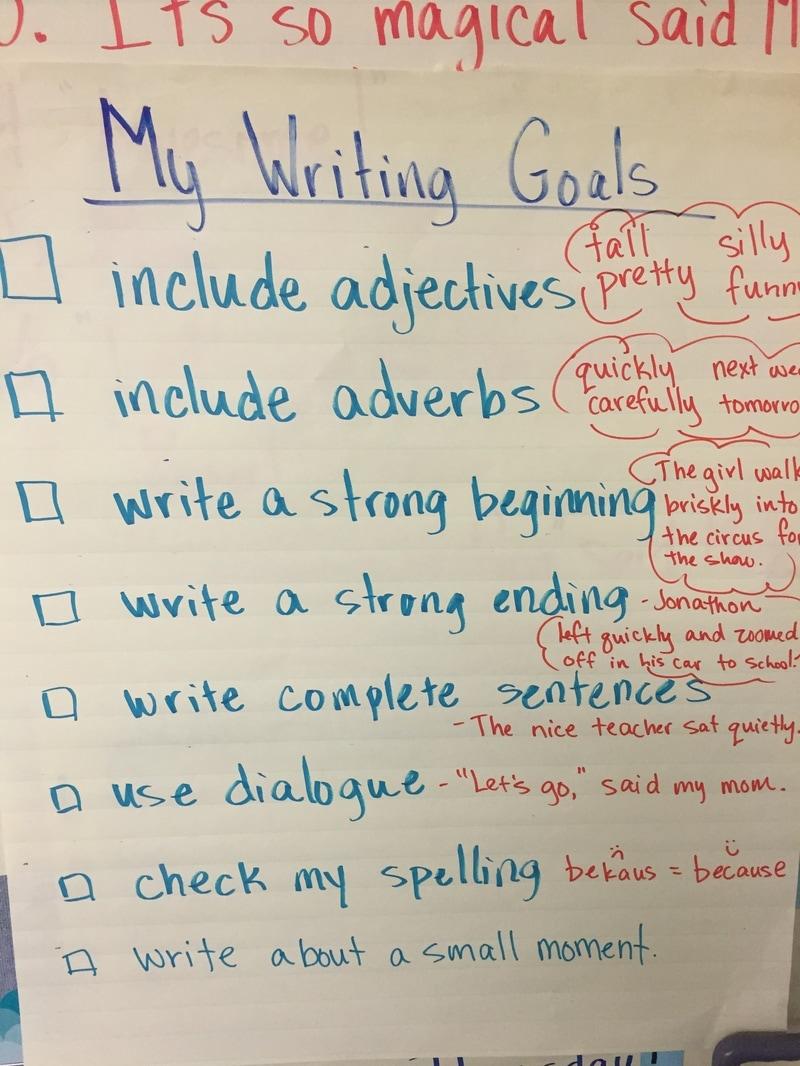 medium resolution of Category: Writing - Ms. McKenzie's Teaching Portfolio