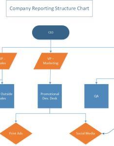 Microsoft visio company structure flow chart also  kris gutknecht rh krisgutknecht
