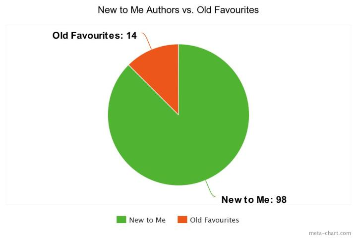 meta-chart (7)