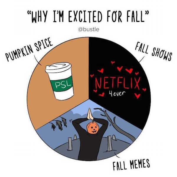 Why I'm excited for fall. All the memes! #fall #autumn #fallmemes #memes #psl #pumpkinspicelattes