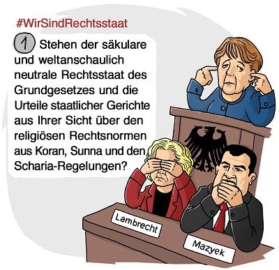Rechtsstaat-1-saekulare-Rechtsordnung-Saekularisierung-Grundgesetz-religioese-Rechtsnormen-Koran-Sunna-Scharia-Kritisches-Netzwerk-Weltanschauung-Hopfauf-Baumgarten