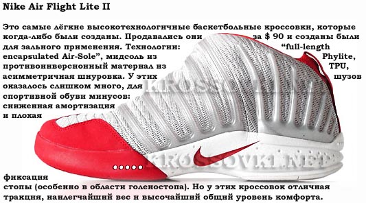 https://i0.wp.com/krossovki.net/images/stories/cross/nike/flight/Nike_Air_Flight_Lite_II.jpg