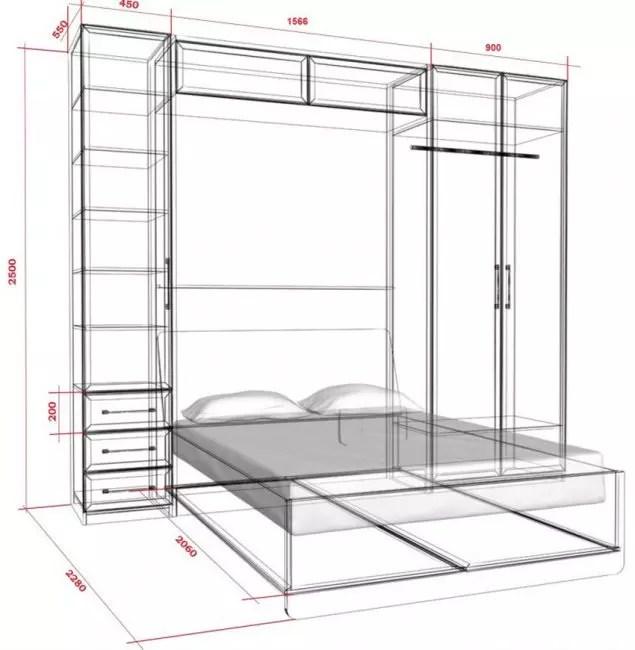 Σχέδιο για την παραγωγή μιας ντουλάπας