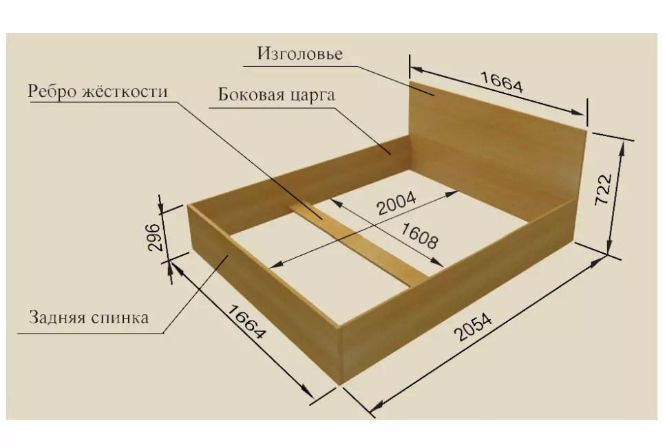 Σχέδιο διπλού κρεβατιού
