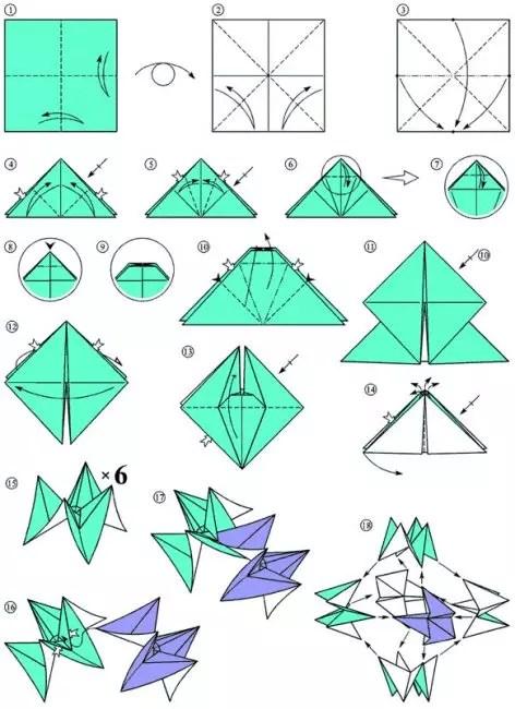 طرح تولید اسباب بازی اریگامی از ماژول های کاغذی