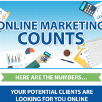 Online Marketing Counts for Accounting Firms Like Yours: Here are the Numbers…