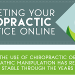 Online Marketing will make your Chiropractic Practice Stand Out Online