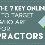 Harness the 7 Key Online Channels to Target Patients Who are Looking for Chiropractors