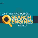 Is Your Chiropractic Office Searchable and Visible Online?