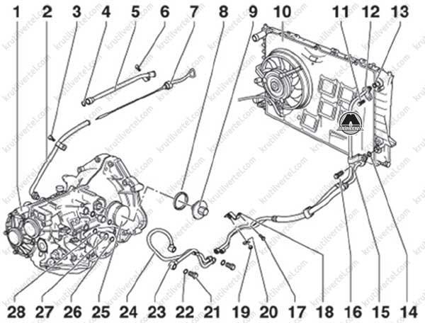 Разборка и сборка коробки передач Audi 100, инструкция онлайн