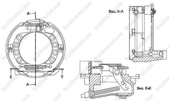 Iveco Daily с 1999 года, стояночный тормоз инструкция онлайн