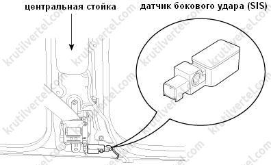 Kia Sorento с 2003 года, снятие датчика удара инструкция