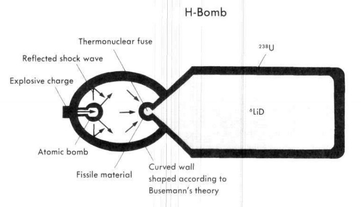 advanced_nuclear_weapon_design